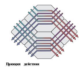 , Ремонт окон ПВХ