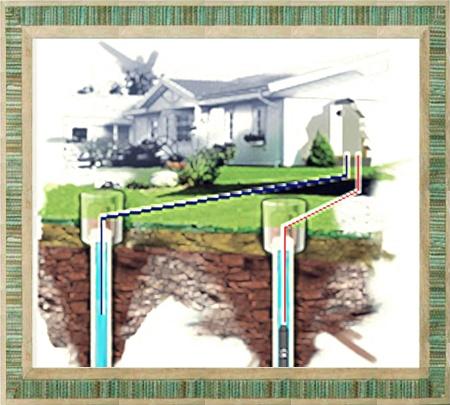 , Геотермальні технології