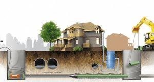 , НПВХ трубы для канализации и водоснабжения