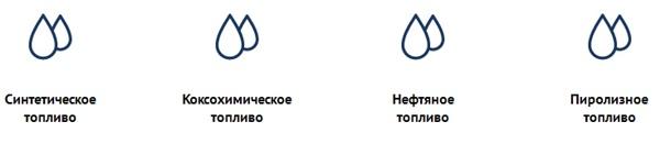 , Качественное печное топливо в Украине