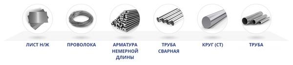 , Виды черного металлопроката от компании Металл-холдинг